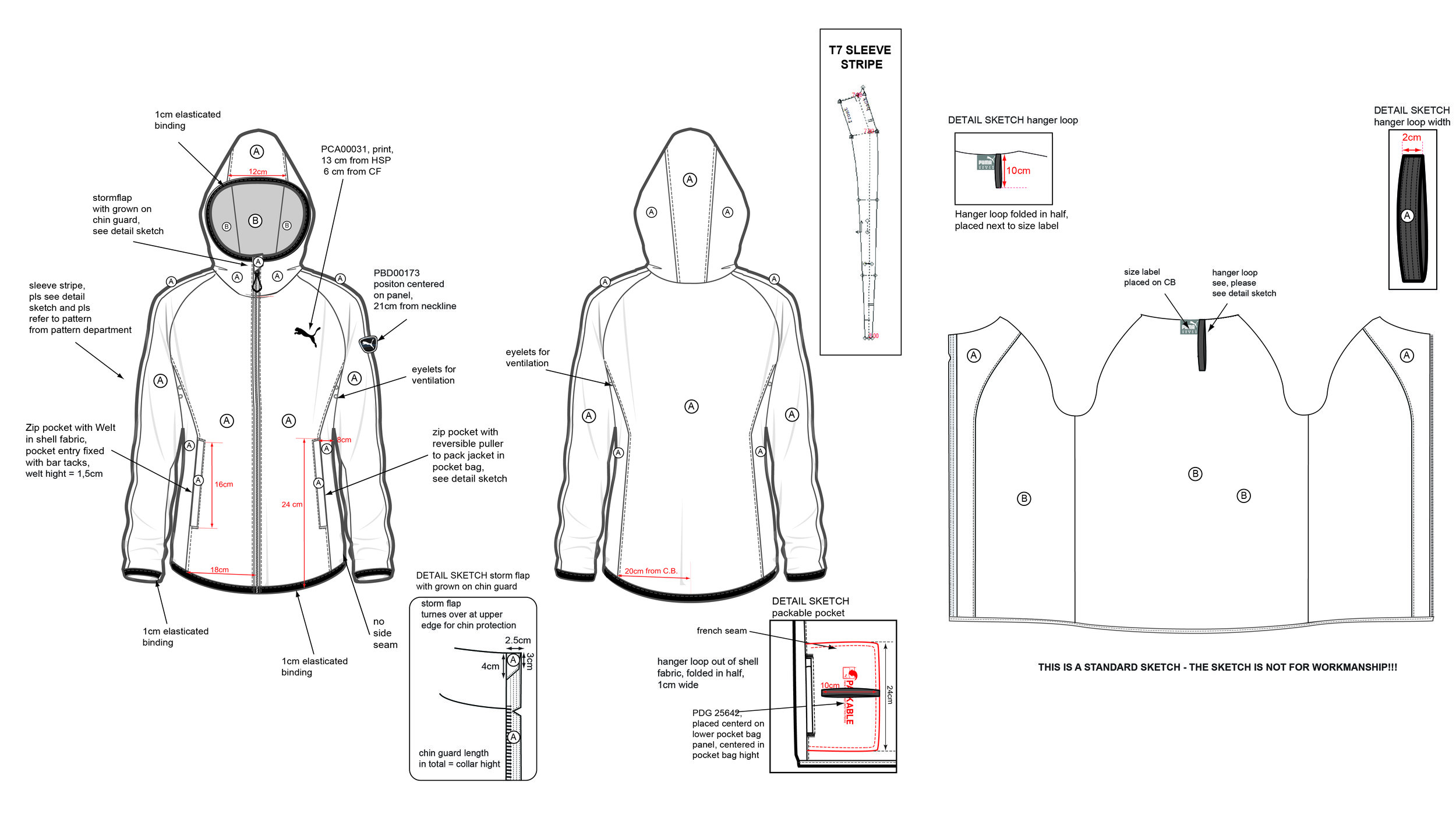 3. Technical Design -