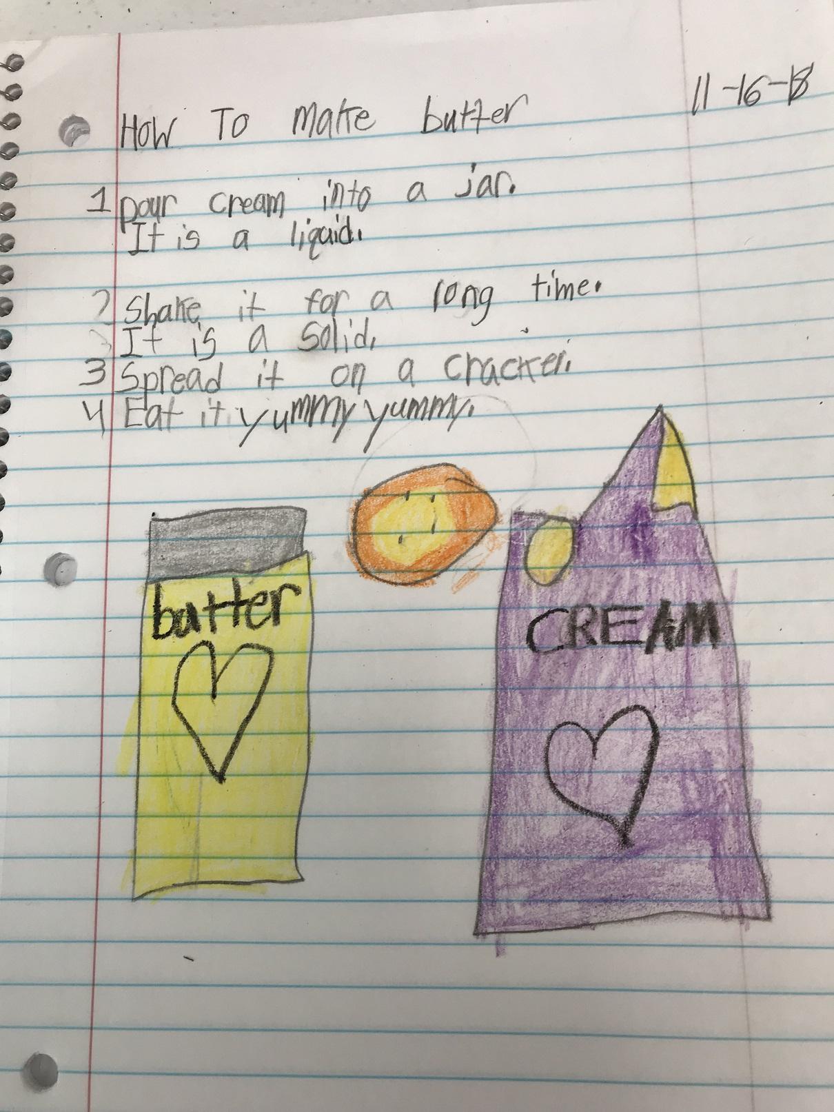 Making butter 2 Diane.jpg