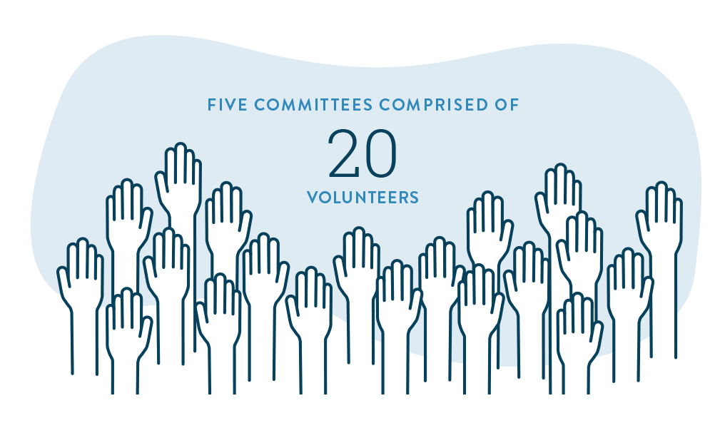 Loeys-Dietz-Syndrome-Foundation_Facts_Volunteers.png
