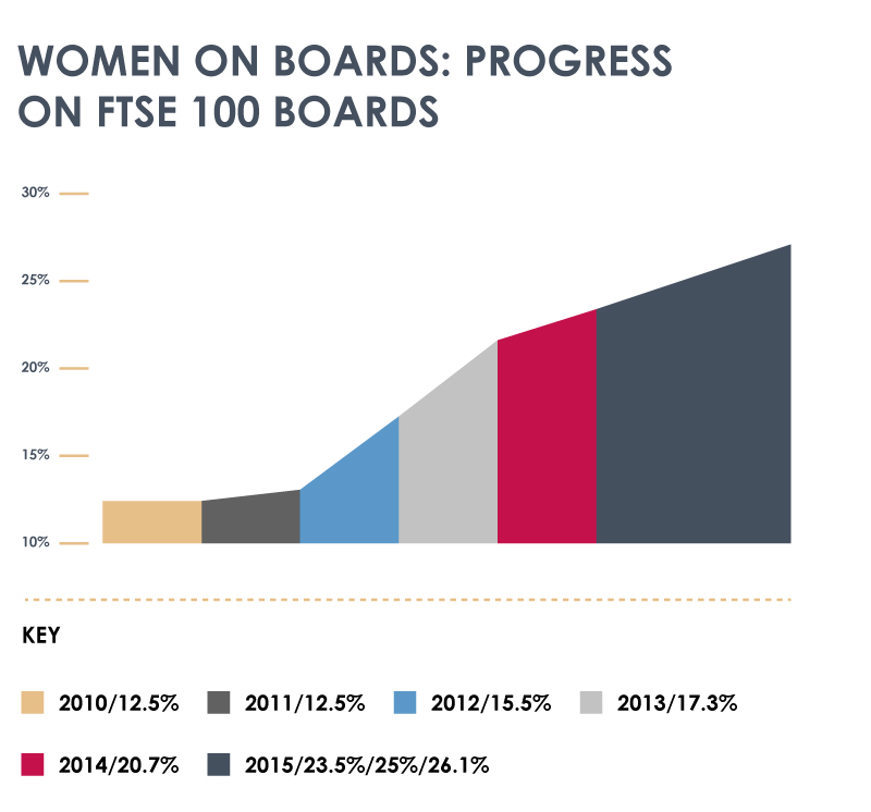 Board-Gender-Diversity_Graph.jpg