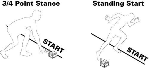 Starting Stances.jpg