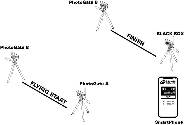 BB 2 Gate_2.jpg