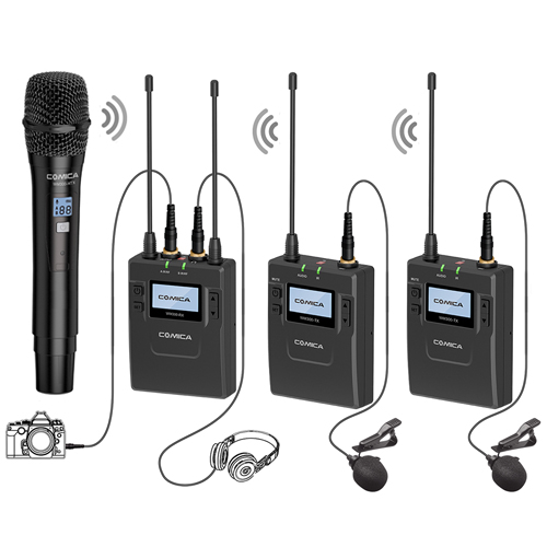 Comica CVM-WM300 Series - UHF 96-channels Metal Wireless Microphone with Transmitters (Handheld Version) and Receivers.