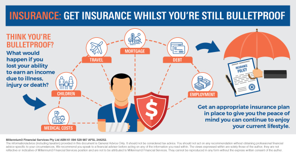 infographic_insurance_get-insurance-whilst-you_re-still-bulletproof2.jpg