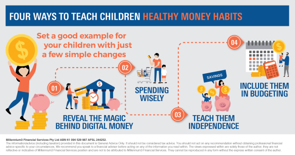 infographic_four-ways-to-teach-children-healthy-money-habits_m3.jpg