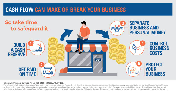 infographic_cash-flow-can-make-or-break-your-business_m3.jpg