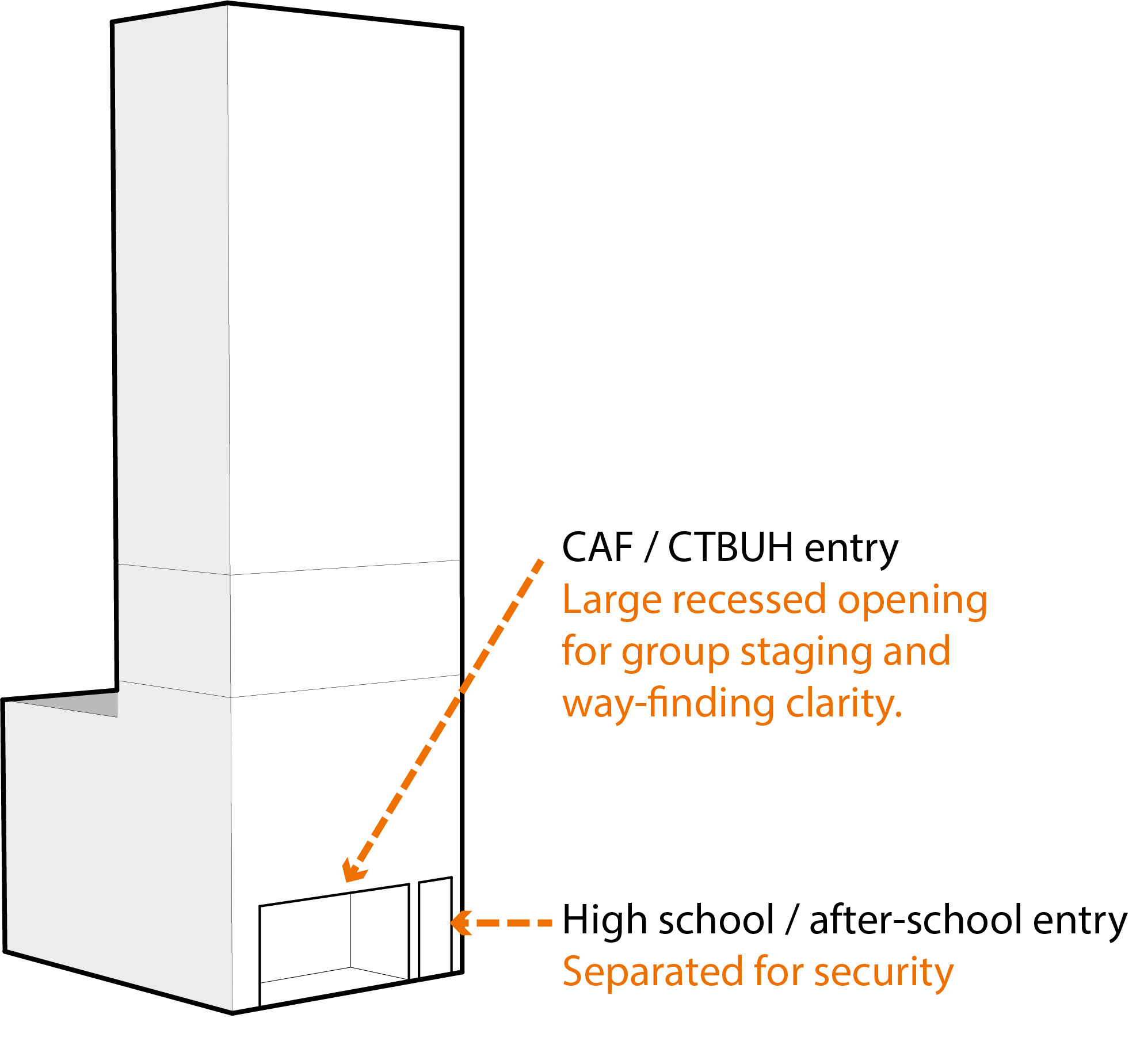 Entry Diagram.jpg