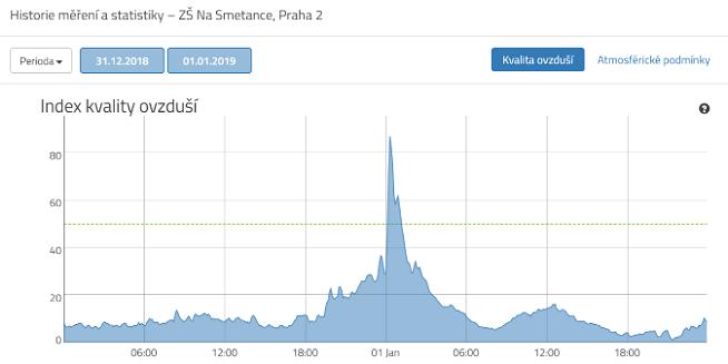 graf1_2.png
