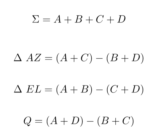 comparator equation.png