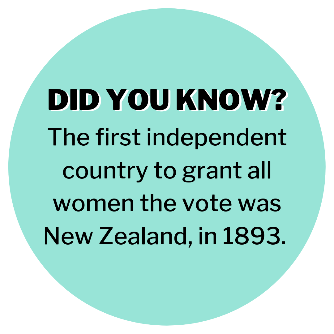 Did you know? The first independent country to grant all women the vote was New Zealand, in 1893.