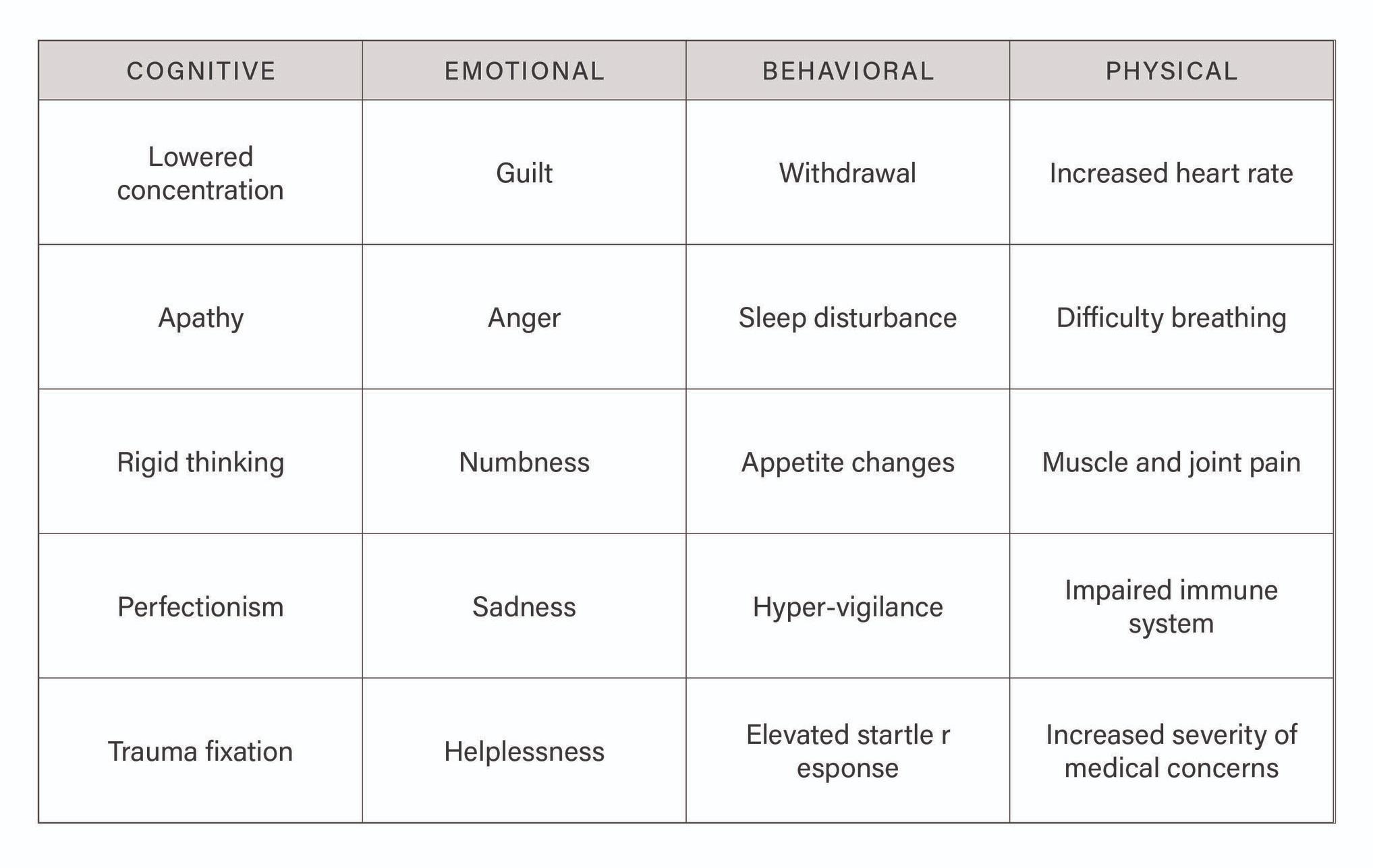 WP_Guide_Managing+Caregiver+Stress.jpg
