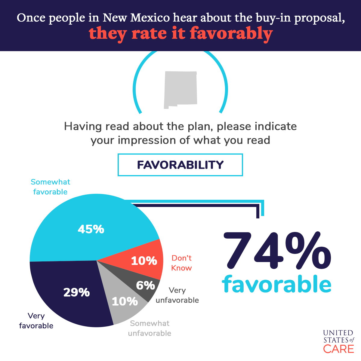 favorability.png