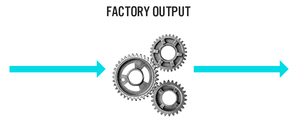 factory output arrows.png