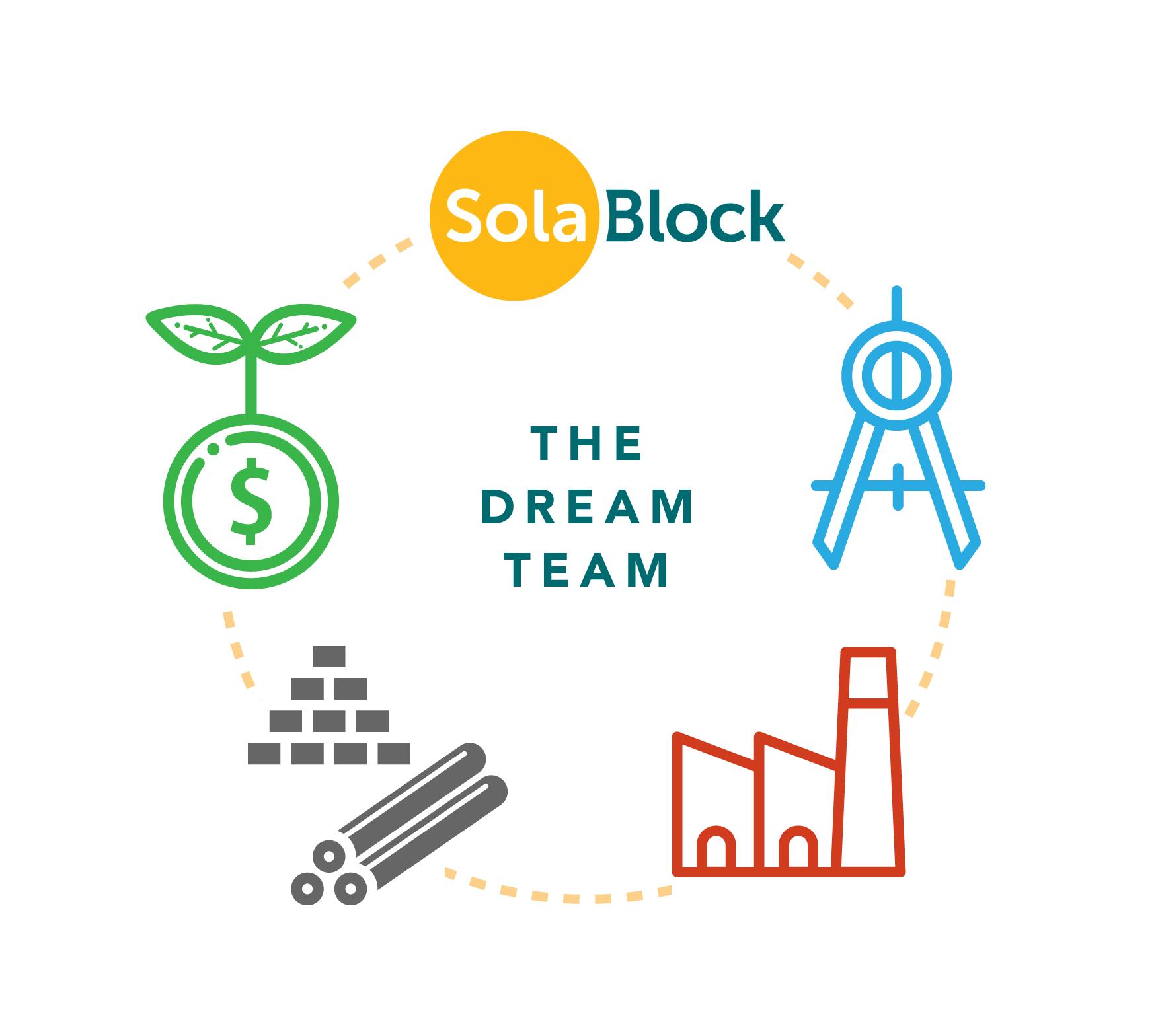 solablock-dream-team-venn-diagram-teal-words.png