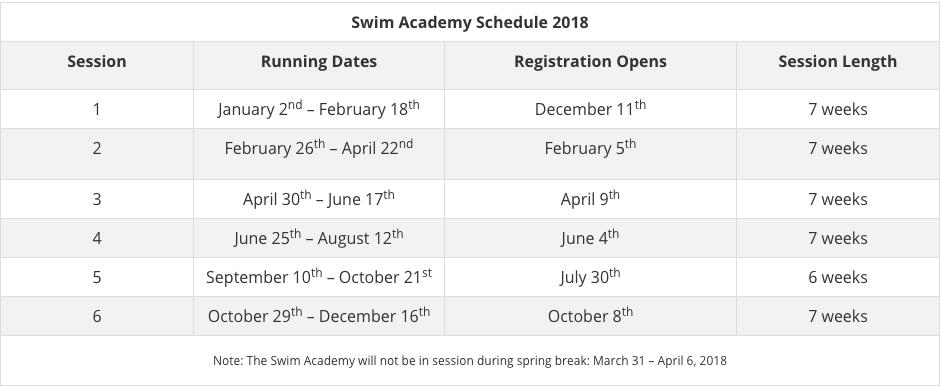 Swim2018.png