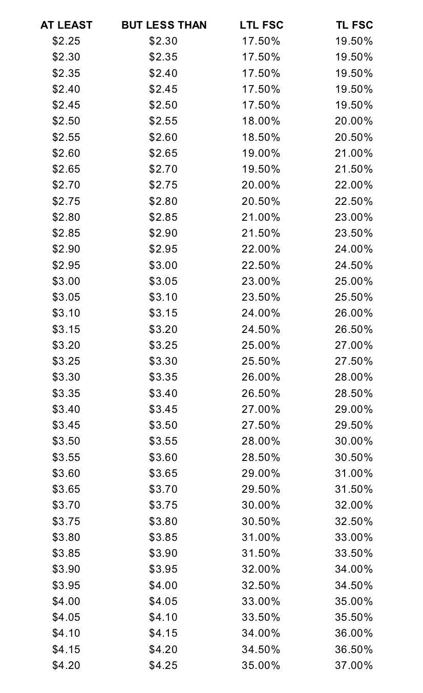 FSC Scale.png
