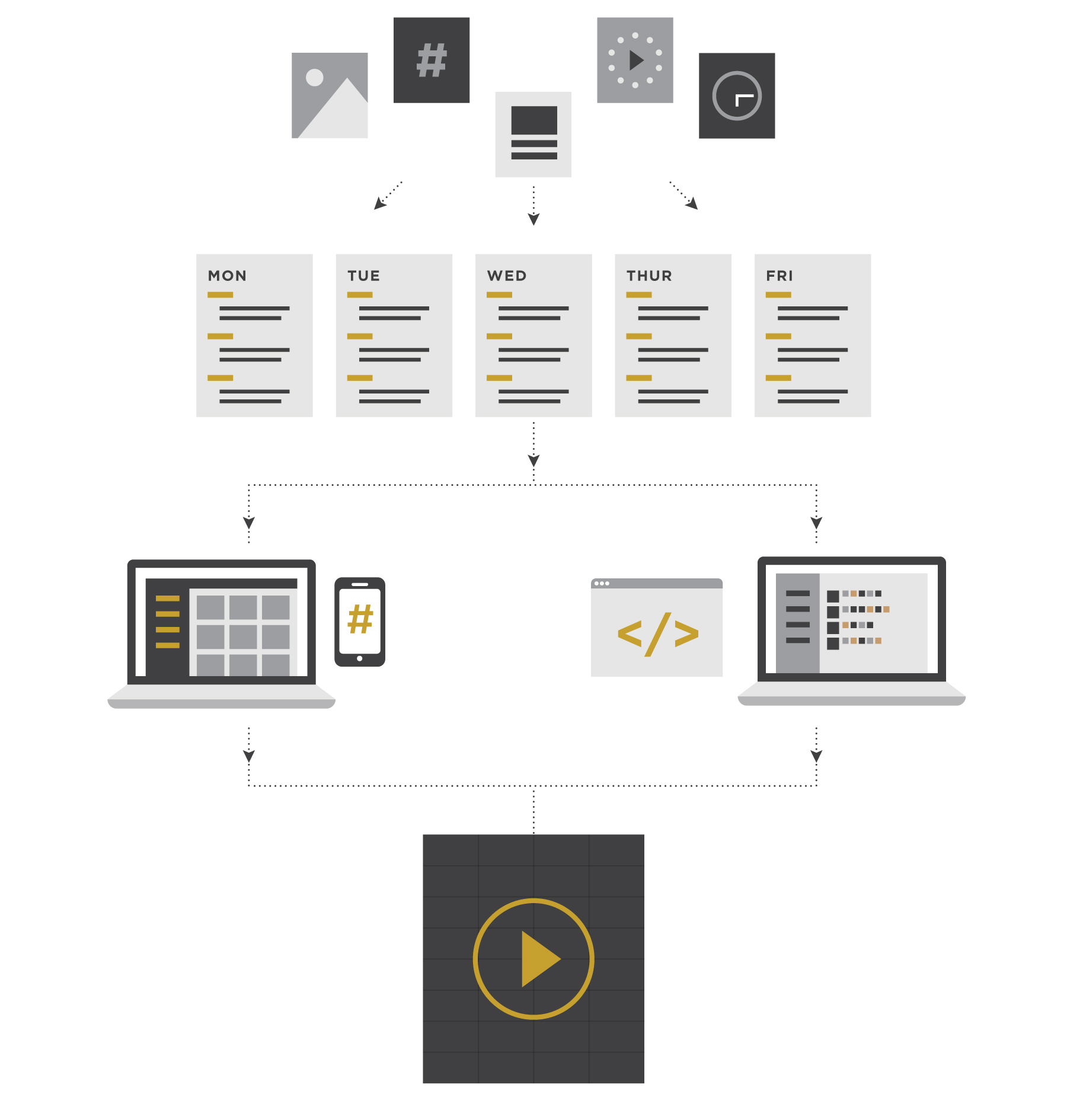 koin-media-wall-process-infographic.jpg