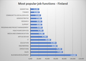 Job-functions-FIN-300x213.png