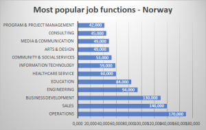 Job-functions-NOR-300x189.png
