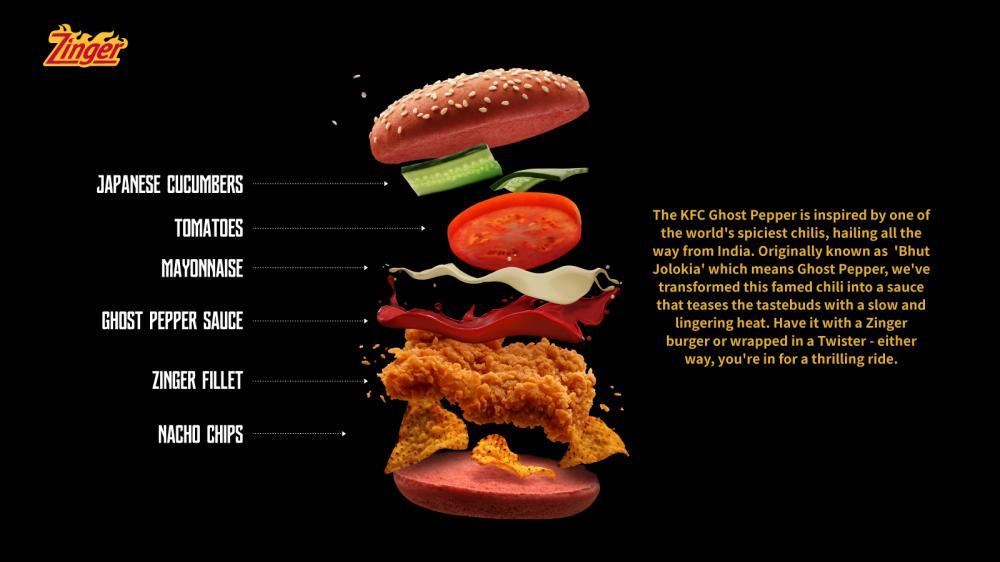 KFC Ghost Pepper Zinger Promotion