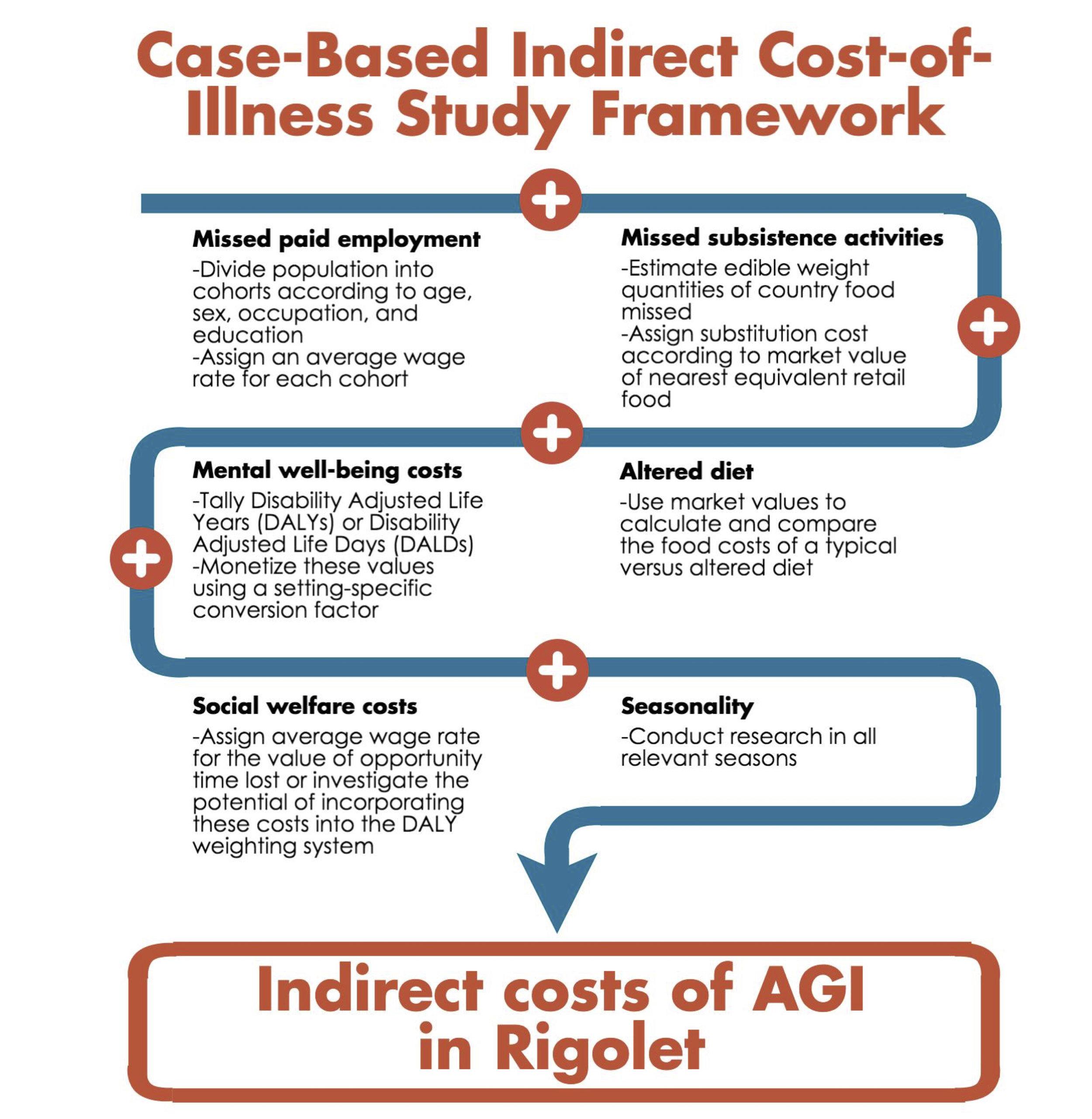 cost-of-agi.jpg