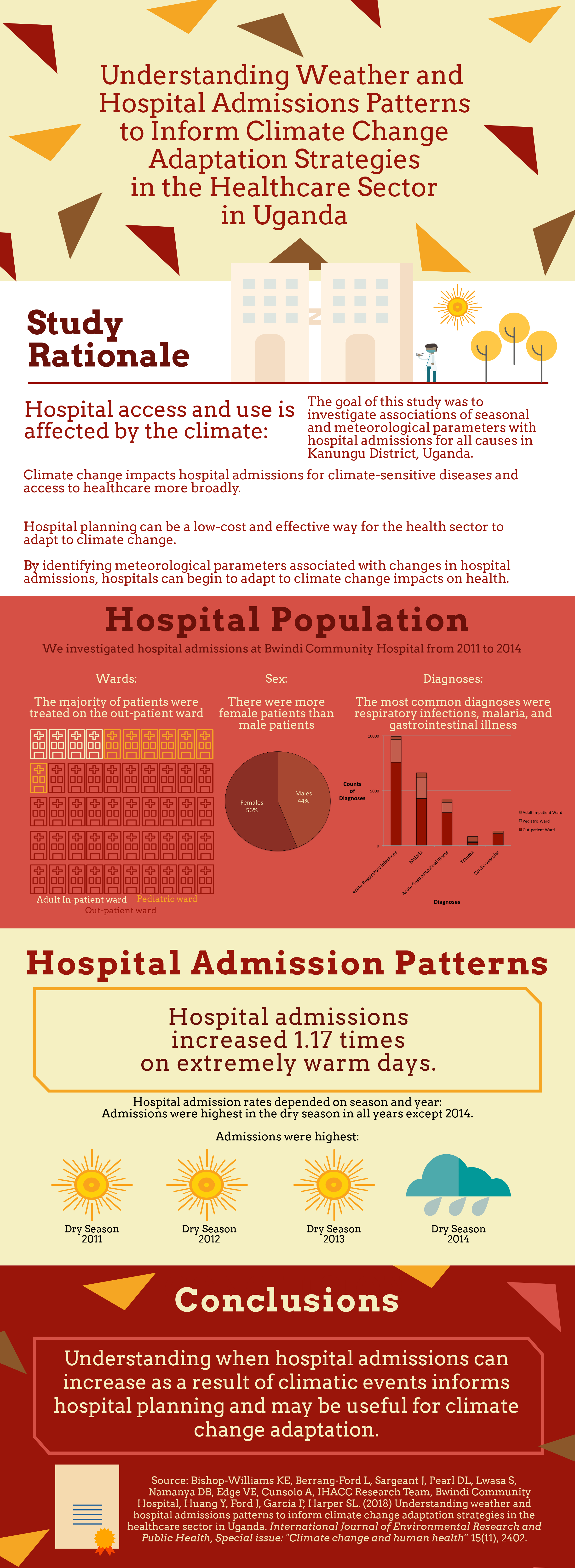 admissions infographic final.png