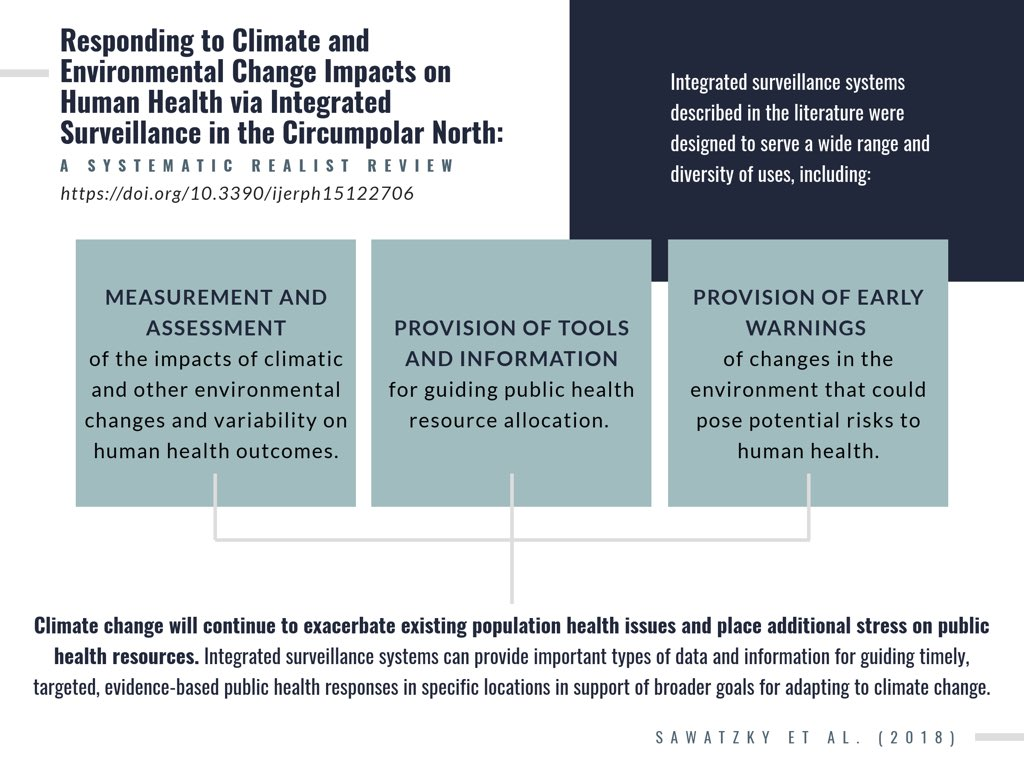Key Message 1: - The wide range and diversity of integrated surveillance systems described in the literature can help guide and target evidence-based public health responses in support of climate change adaptation in the North.
