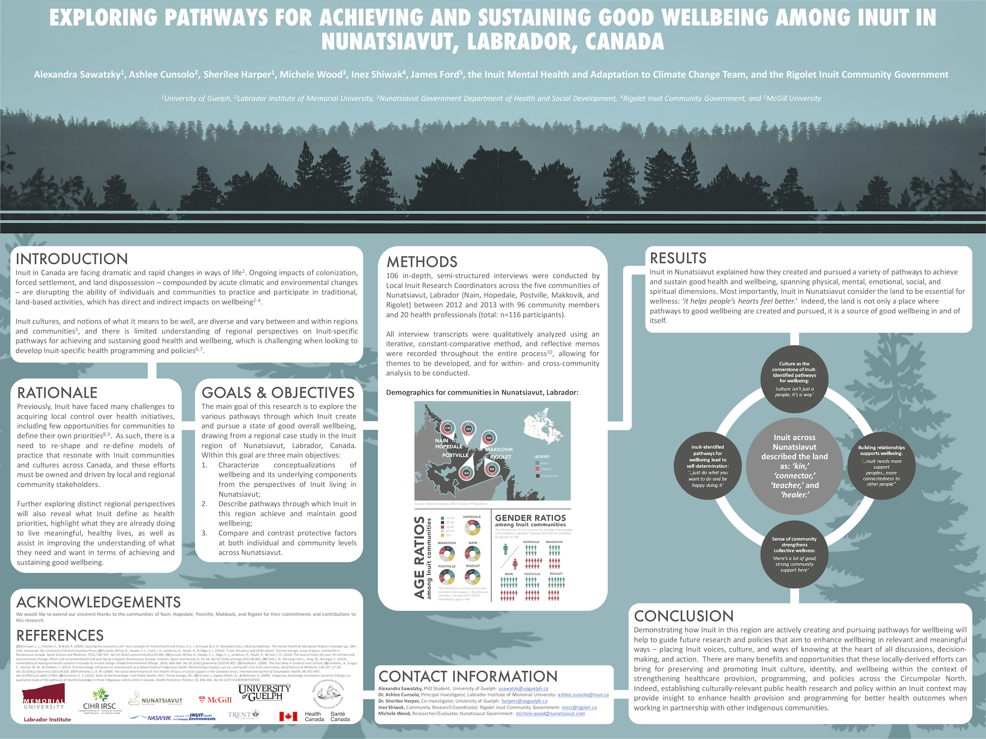 Award Winning Poster - 2016 Labrador Research Forum & 2016 ArcticNet ASM