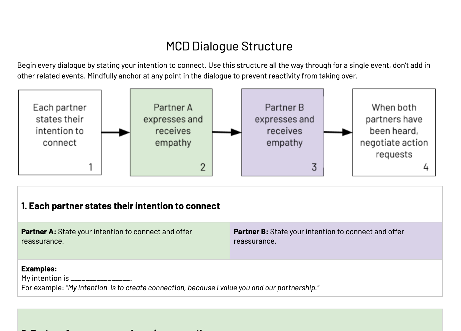 - MCD Dialogue Structure