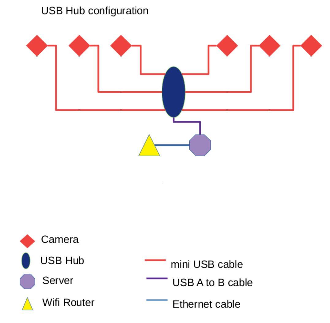 xangle-usb-hub.JPG