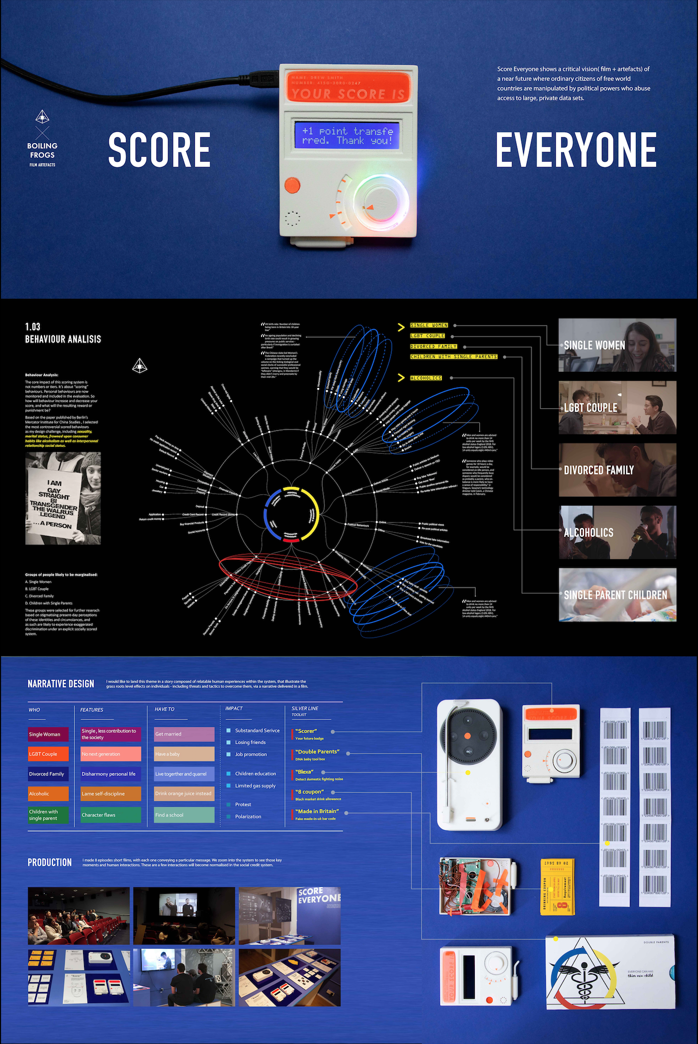 """""""Score Everyone"""" is a critical vision of a future where ordinary citizens of free world countries are manipulated by political powers who abuse access to large, private data sets. It began with two real cases of Cambridge Analytica scandal and Chinese Social Credit System, proposed a speculative future that free world countries are entering the post-privacy age, people's behaviour and lifestyle are shaped based on personal data analyses, the transaction of """"personal self"""" and """"data self"""". It lands the theme in a story composed of relatable human experiences within the system, which illustrate the grassroots level effects on individuals."""