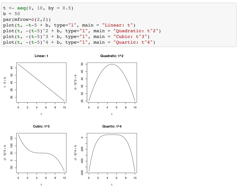 math-blog_The_COVID_Cubic_ipynb_at_master_·_VerdantAI_math-blog_·_GitHub.png