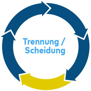 trennung.png
