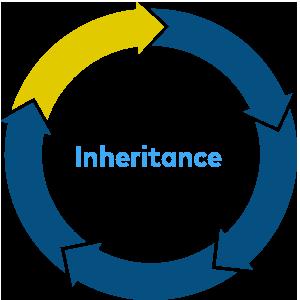 inheritance.png