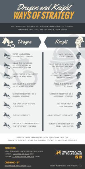 Ingographic thumbnail. Click to open PDF.