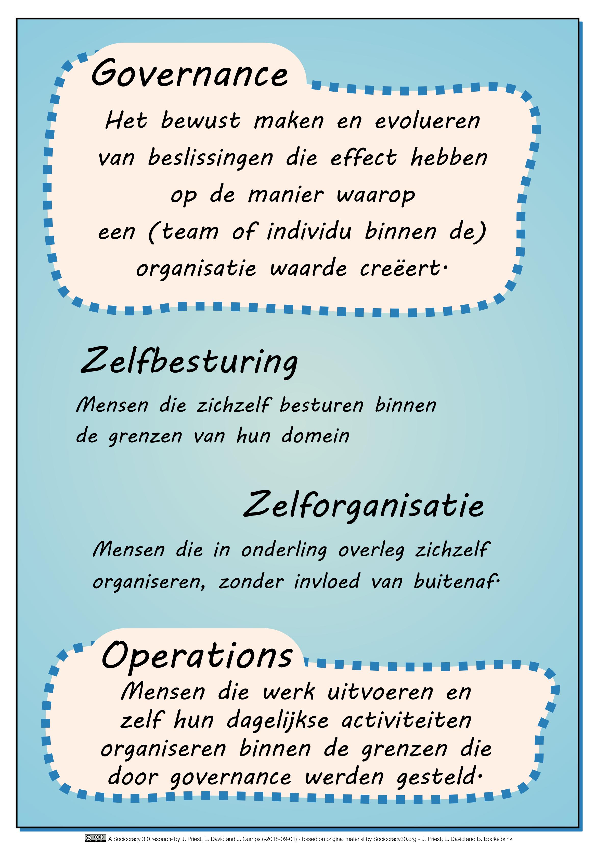 Governance_NL-A1.png