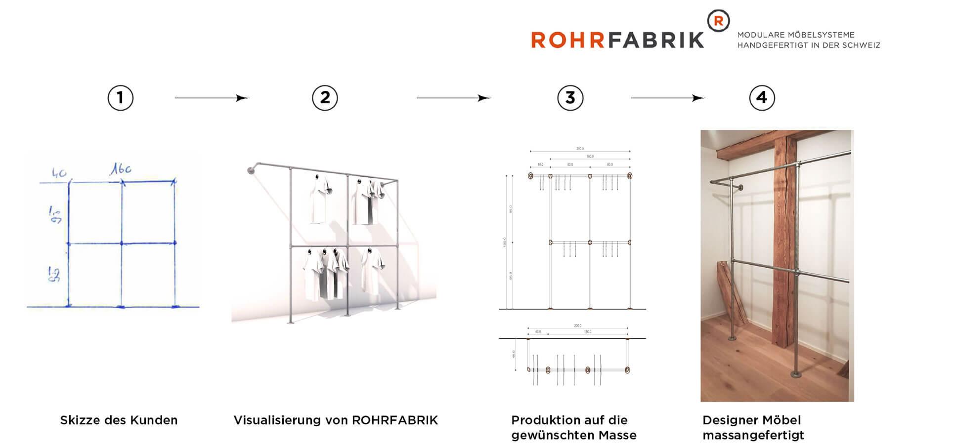 3-kleiderstange-einrichtung-concept-konzept-interieur-design-rohrfabrik-moebel-kleiderstaender-kleider-zimmer-rohr-gestell-regal.jpg