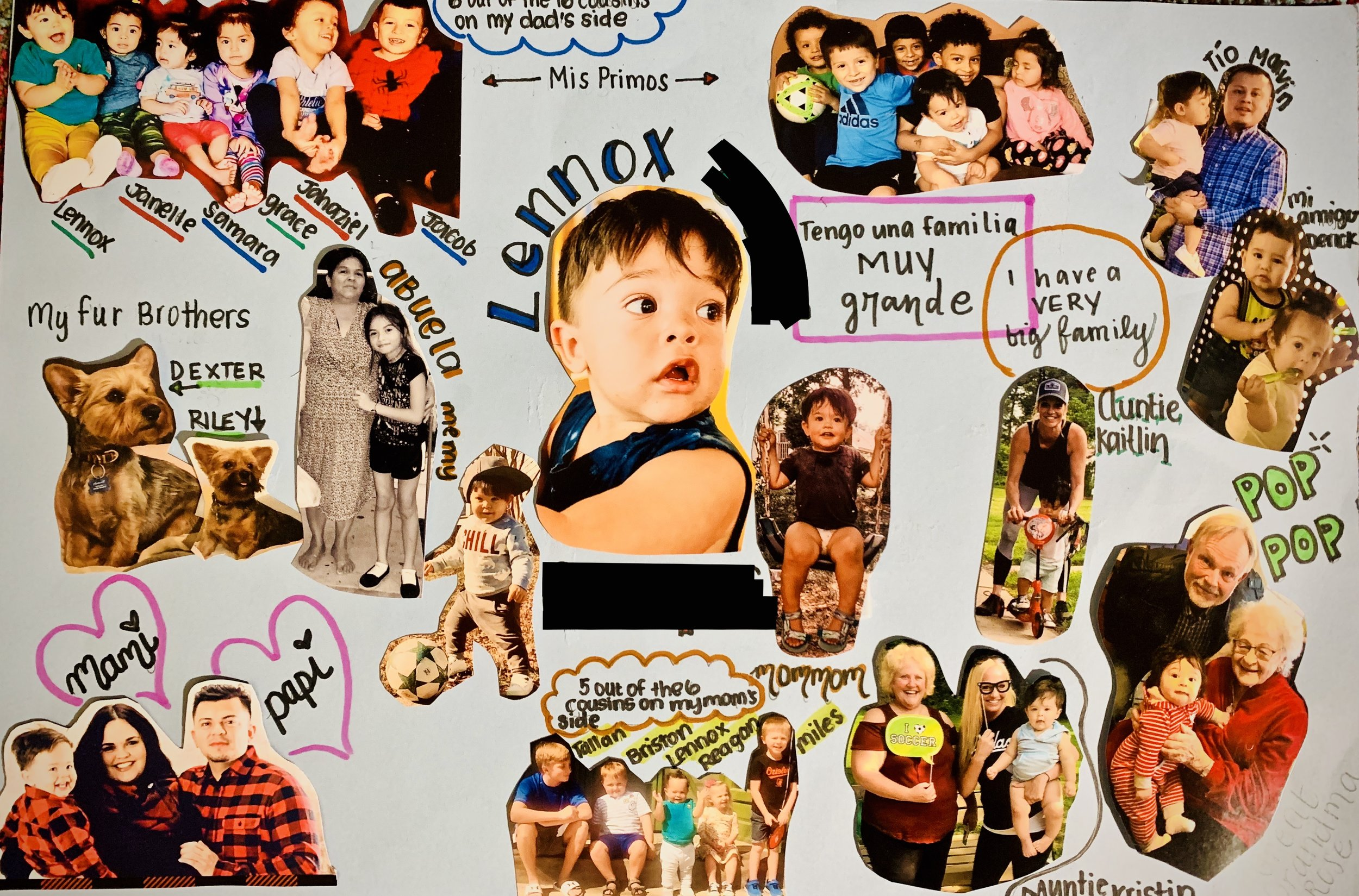 Lennox's preschool posterboard. 13 Tips to Prepare your Toddler for Their First Year of Preschool