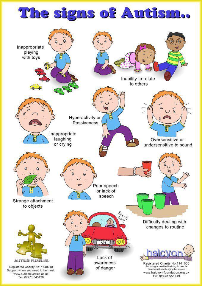 signs of autism 2.jpg