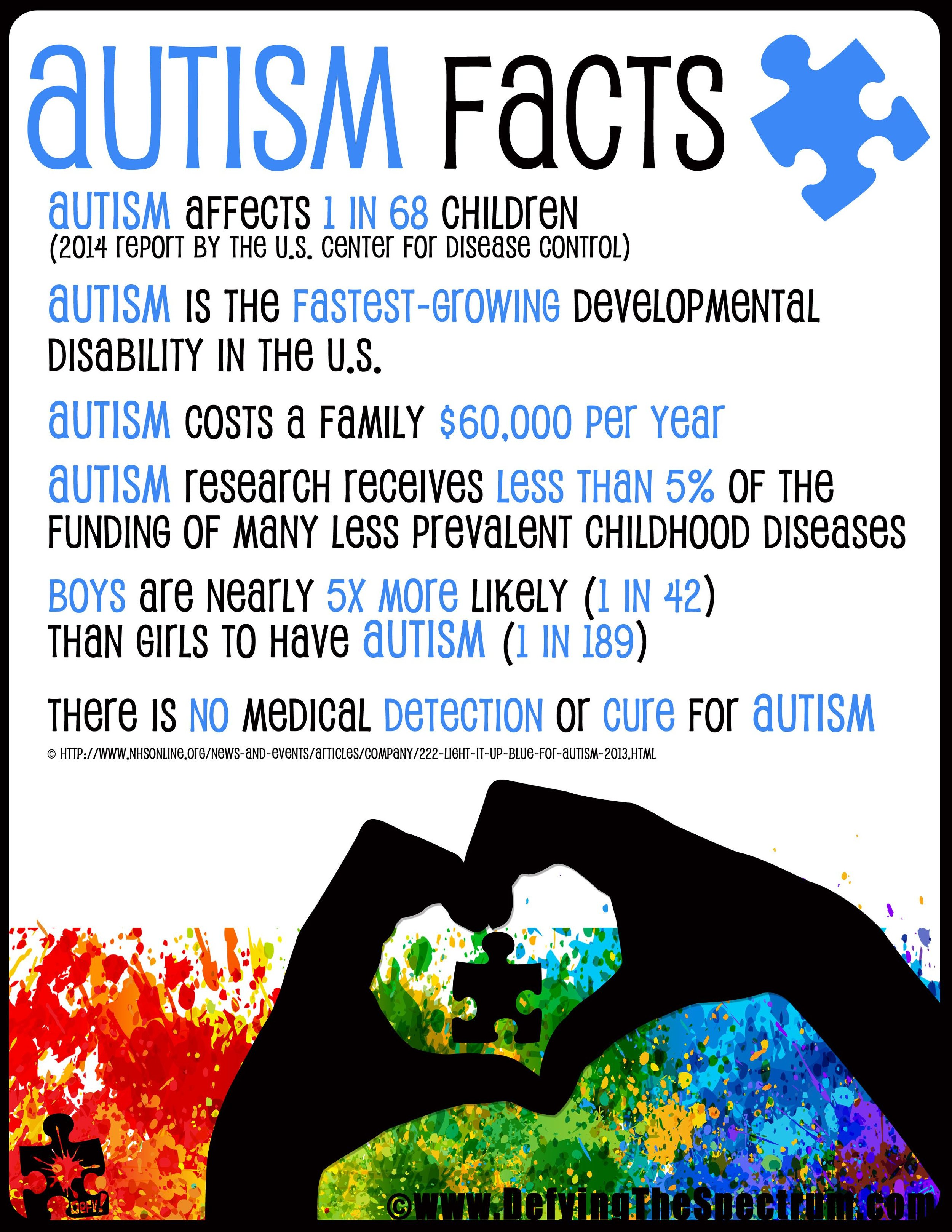 austism facts 2.jpg