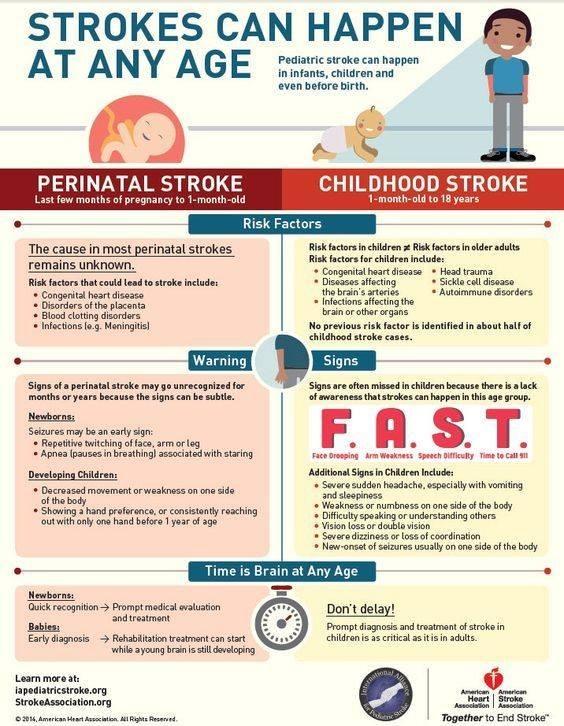 StrokeAwareness.jpg