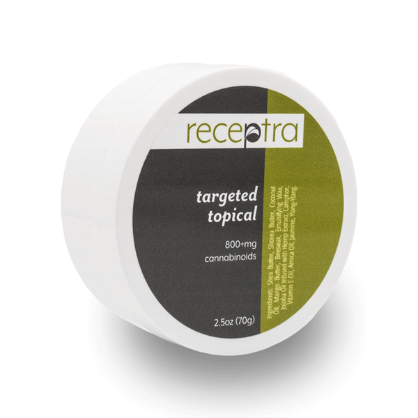 Receptra Targeted topical 800.png