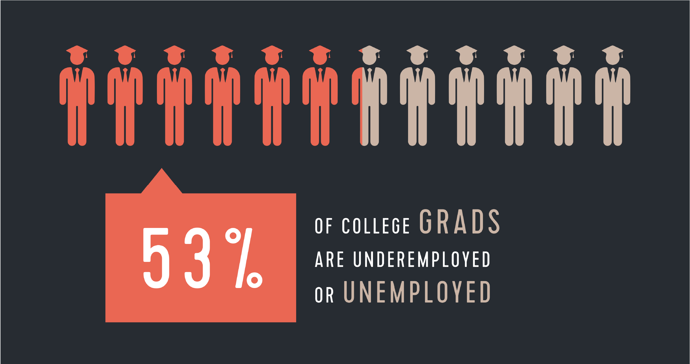 graduate percentage-01.png