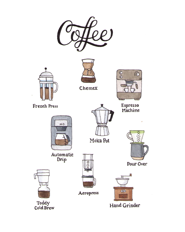 Coffee print-01.png