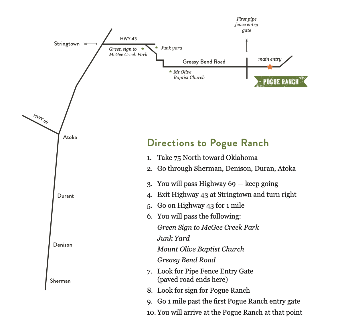 Map-Directions.png