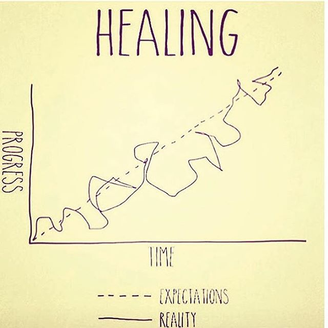 Healing is not linear. Be patient with yourself. . . . . . . . #healing #wehealtogether #growth #change #npd #narcissist #narcissisticabuse #narcissism #codependency #codependentnomore #codependent #divorce #recovery #grief #loss #mentalhealth #mentalillness #letgo #lettinggo #therapy #therapist #therapists #lifecoach #lifecoachforwomen #lifelongyou #bgky #bowlinggreen #bowlinggreenky #bestofbg #buylocalbg