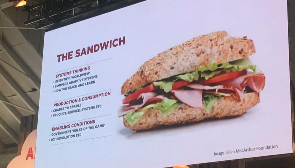 ce2+bild+sandwich.jpg