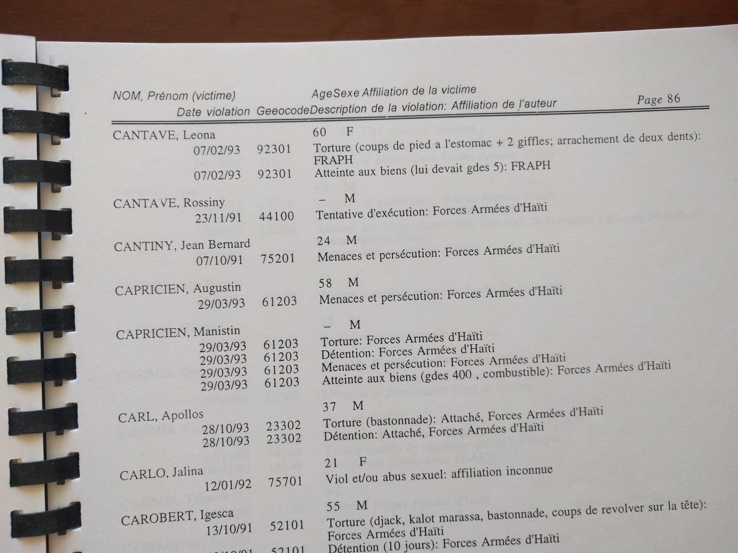 Le nom de Manistin Capricien tel qu'il paraît sur la page 86 du 3eme Annexe de la Commission Nationale de Vérité et Justice (CNVJ) -  en savoir plus sur la CNVJ