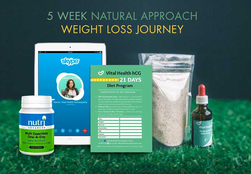 Healthy You Program -