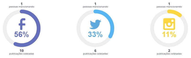 Presidenciaveis+2018_Sustentabilidade_Fernando+Haddad.png
